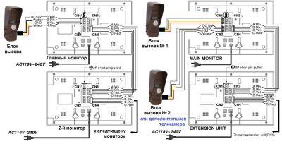 Технология соединения мониторов